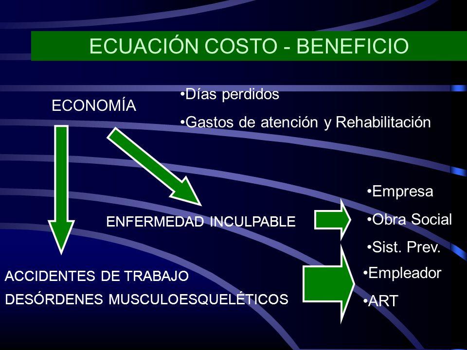 ECUACIÓN COSTO - BENEFICIO