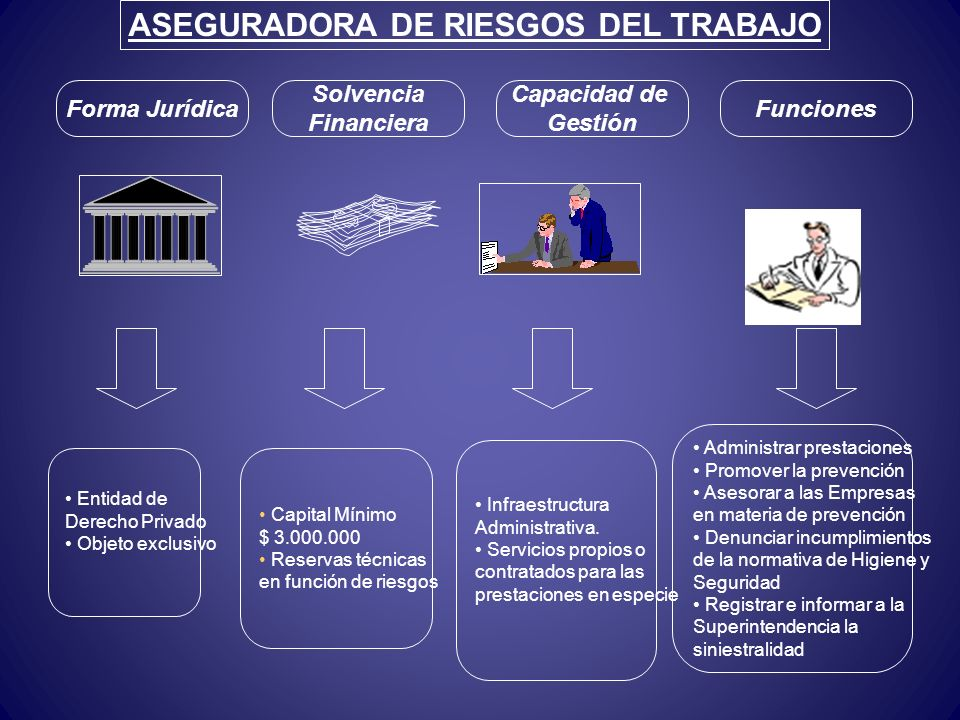 ASEGURADORA DE RIESGOS DEL TRABAJO