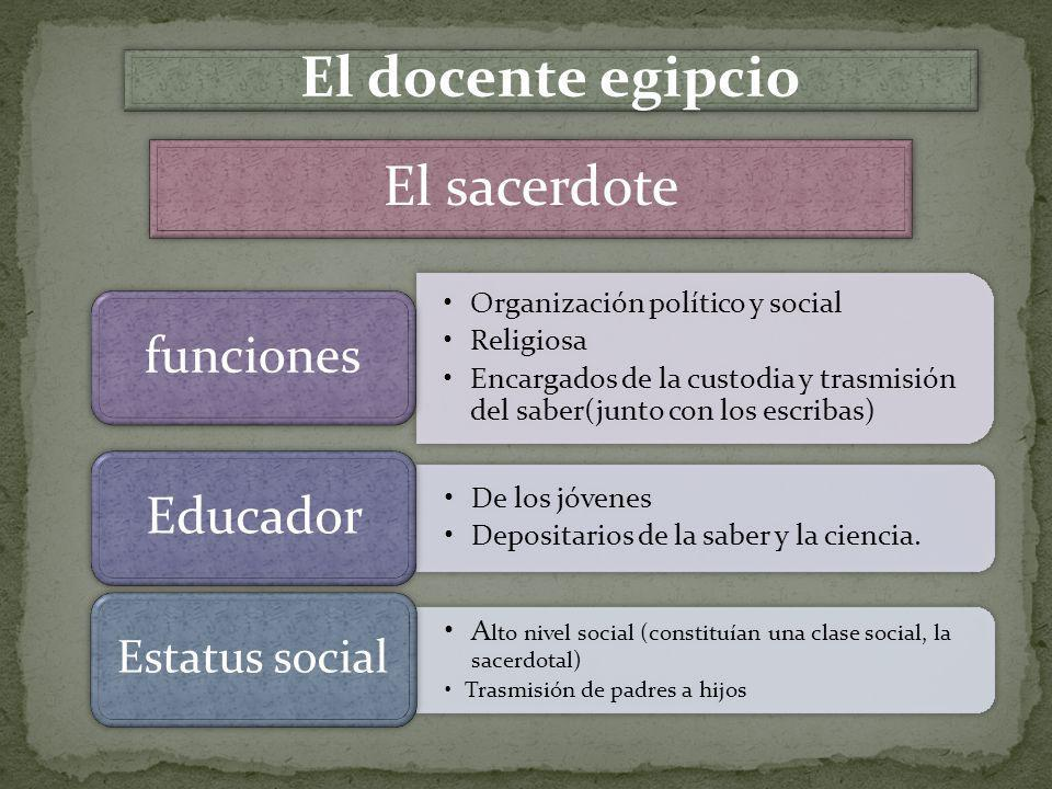 El docente egipcio El sacerdote Educador funciones Estatus social