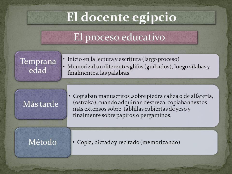 El docente egipcio El proceso educativo Temprana edad
