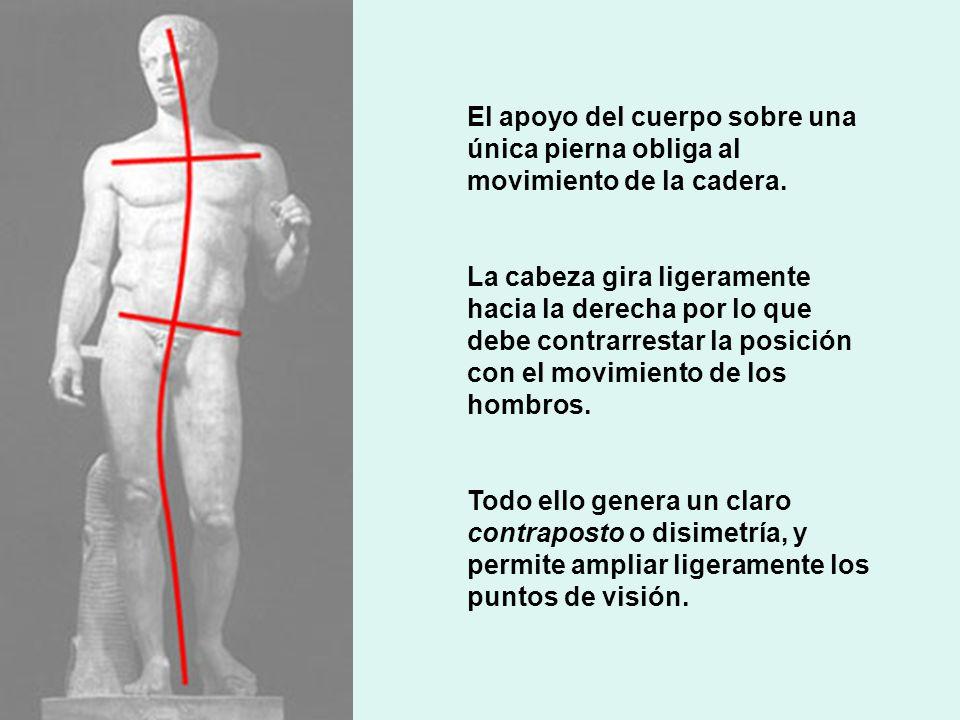 El apoyo del cuerpo sobre una única pierna obliga al movimiento de la cadera.