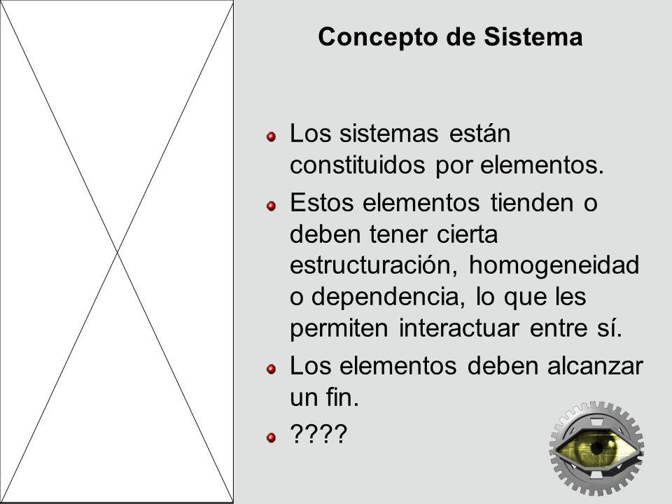 Concepto de Sistema Los sistemas están constituidos por elementos.
