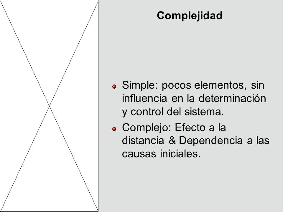 ComplejidadSimple: pocos elementos, sin influencia en la determinación y control del sistema.