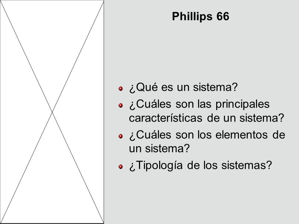 Phillips 66 ¿Qué es un sistema ¿Cuáles son las principales características de un sistema ¿Cuáles son los elementos de un sistema