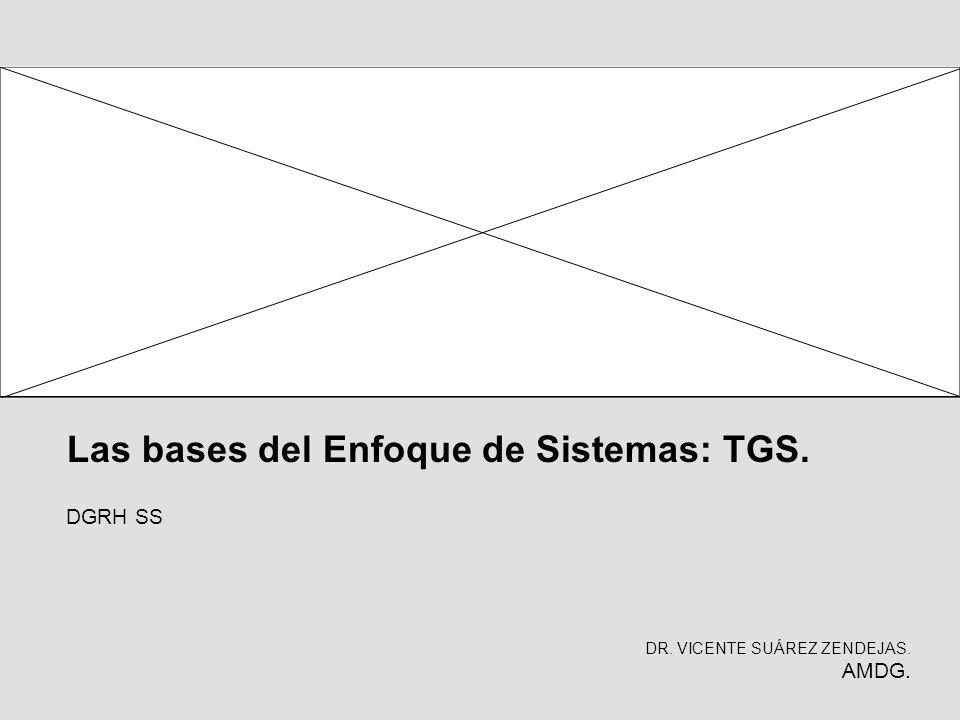 Las bases del Enfoque de Sistemas: TGS.