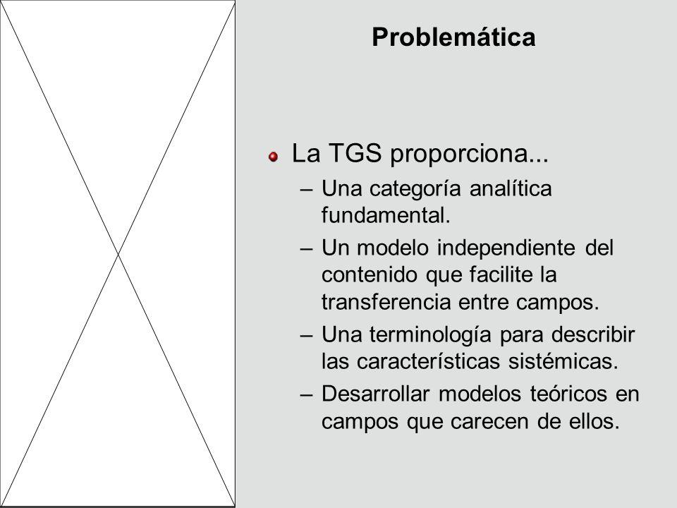 Problemática La TGS proporciona...