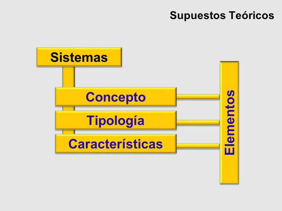 Sistemas Concepto Tipología Elementos Características