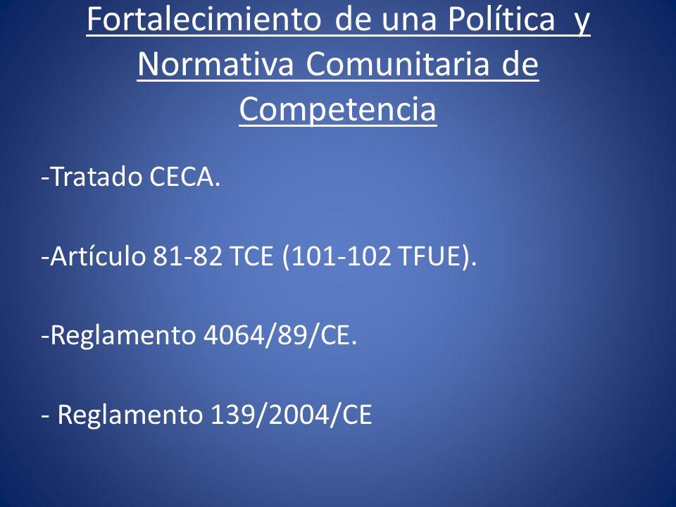 Fortalecimiento de una Política y Normativa Comunitaria de Competencia