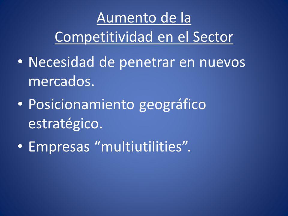 Aumento de la Competitividad en el Sector