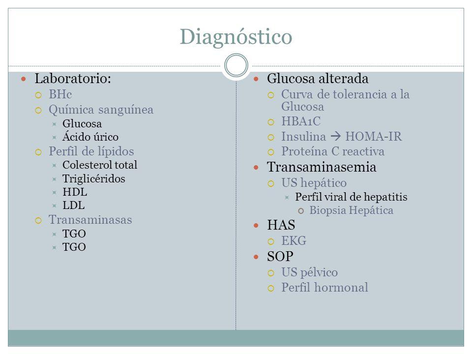 Diagnóstico Laboratorio: Glucosa alterada Transaminasemia HAS SOP BHc