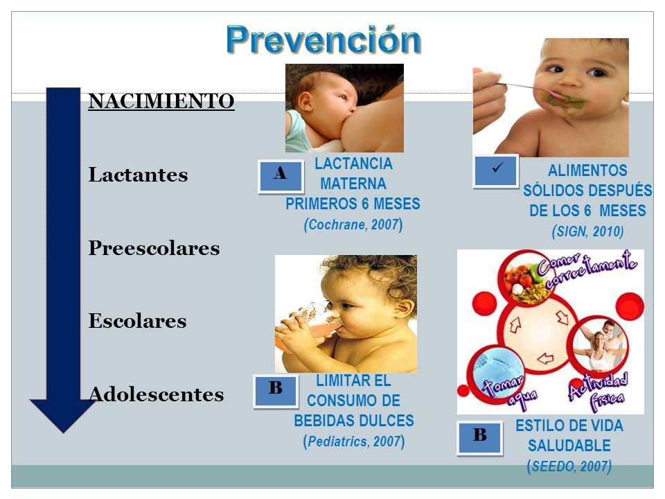 Prevención NACIMIENTO Lactantes Preescolares Escolares Adolescentes
