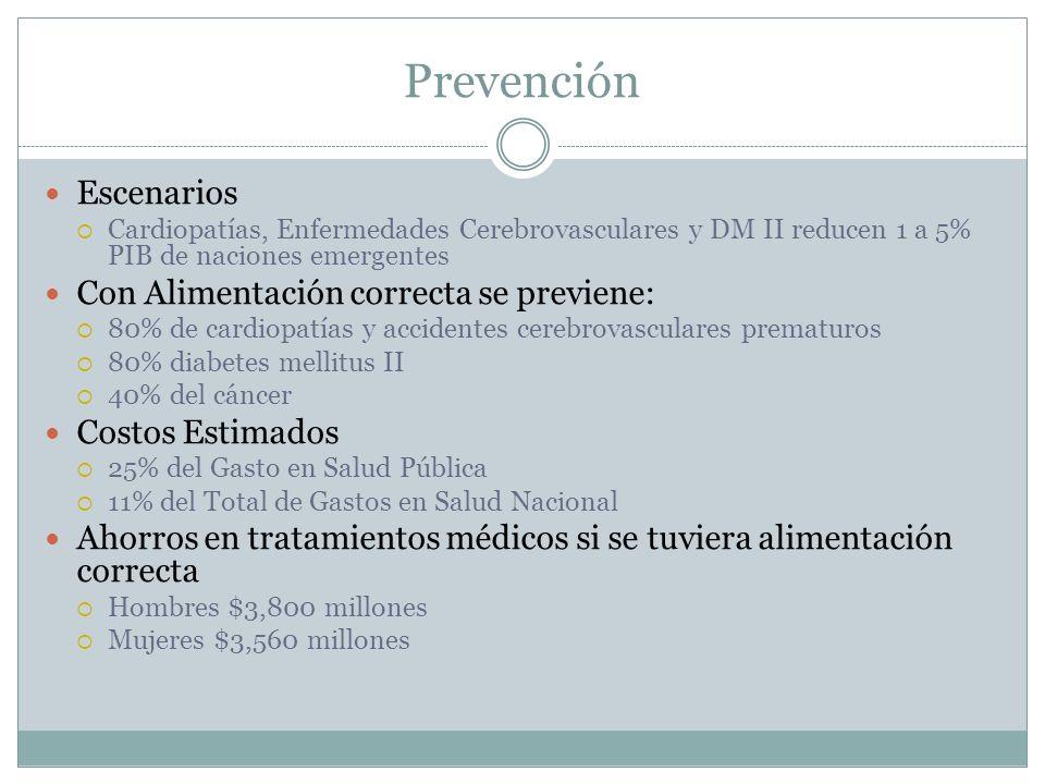 Prevención Escenarios Con Alimentación correcta se previene: