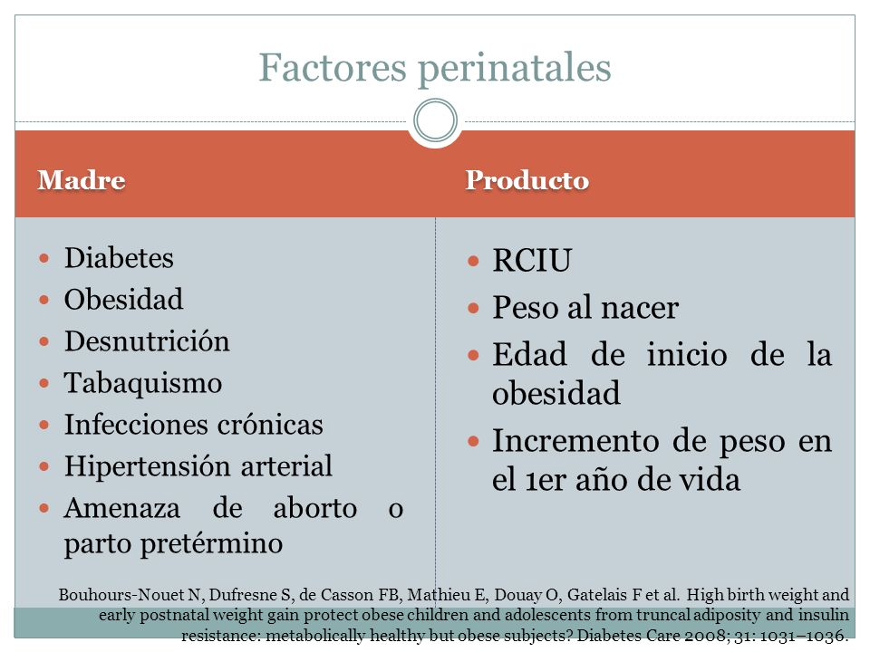 Factores perinatales RCIU Peso al nacer Edad de inicio de la obesidad