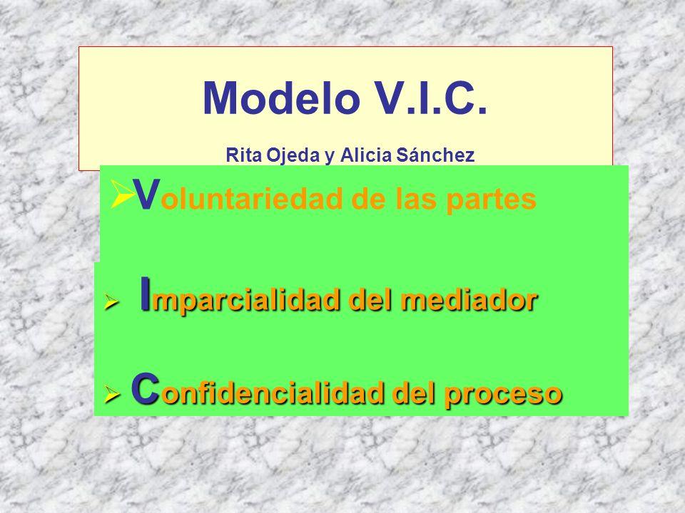 Modelo V.I.C. Rita Ojeda y Alicia Sánchez