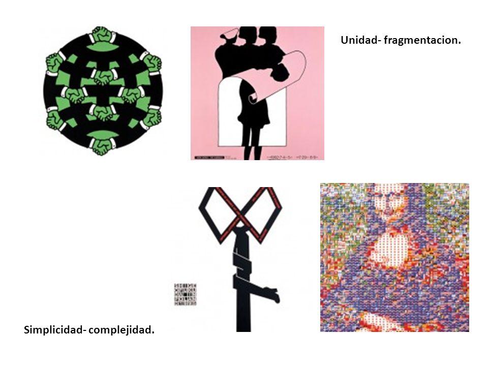Unidad- fragmentacion.
