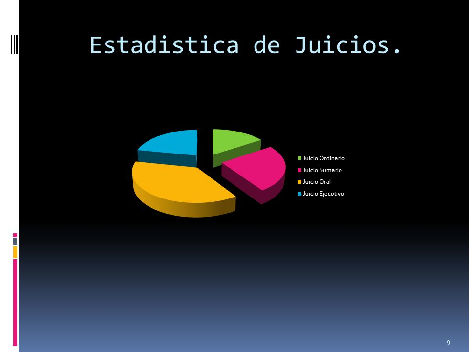 Estadistica de Juicios.