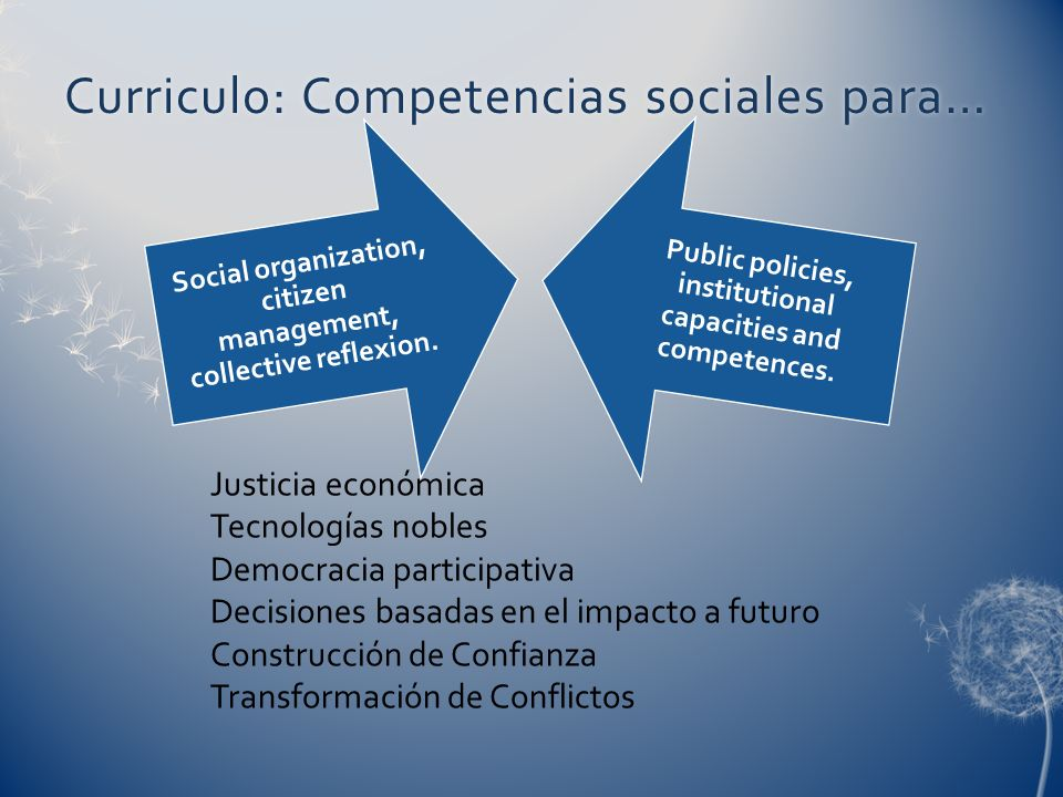 Curriculo: Competencias sociales para…