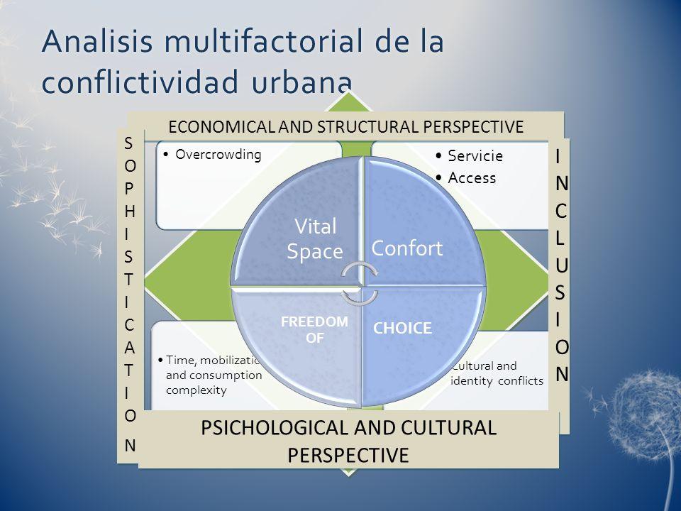 Analisis multifactorial de la conflictividad urbana