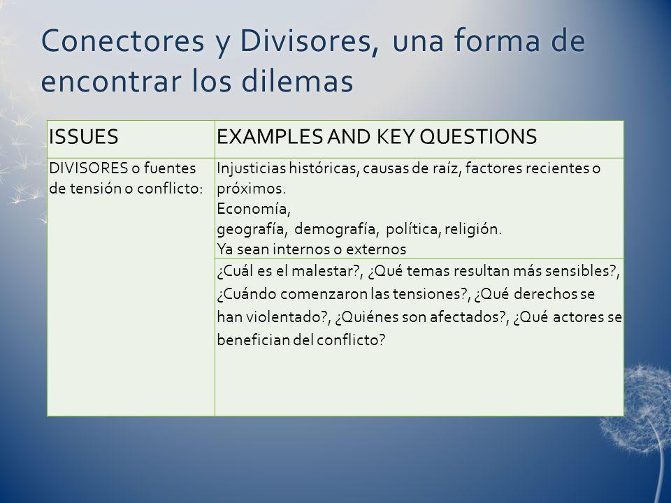 Conectores y Divisores, una forma de encontrar los dilemas