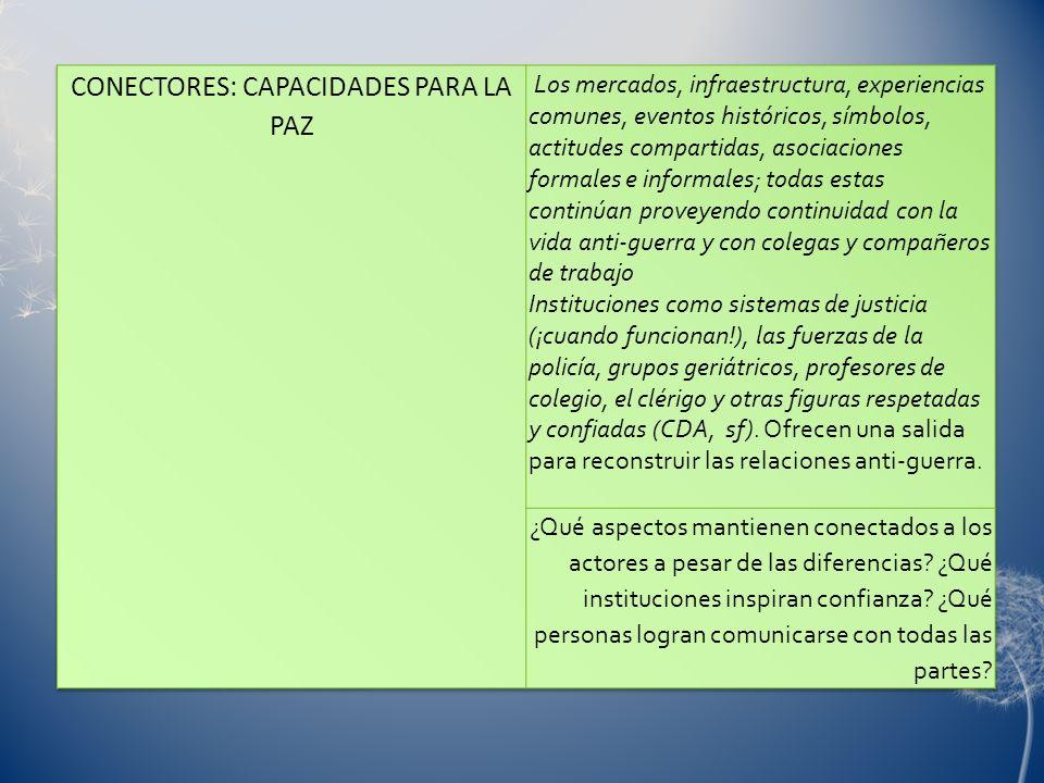 CONECTORES: CAPACIDADES PARA LA PAZ
