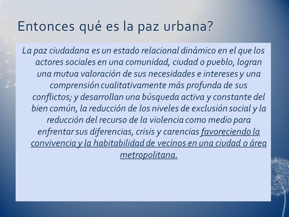 Entonces qué es la paz urbana