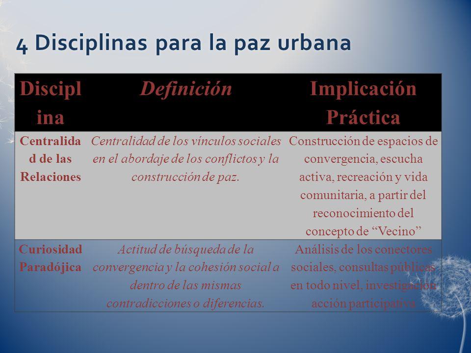 4 Disciplinas para la paz urbana