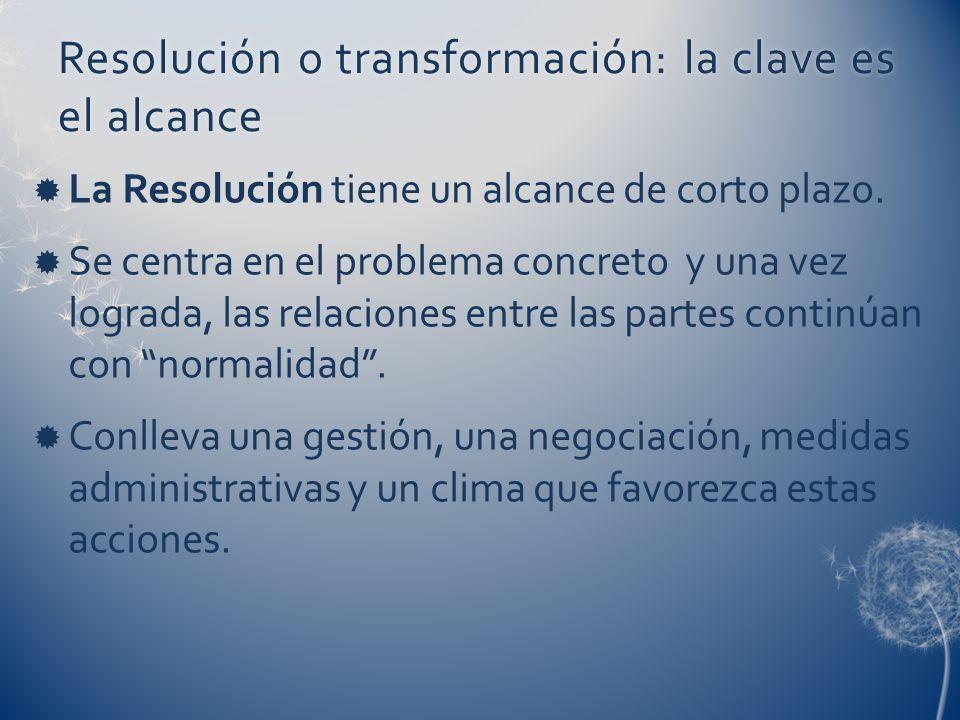 Resolución o transformación: la clave es el alcance