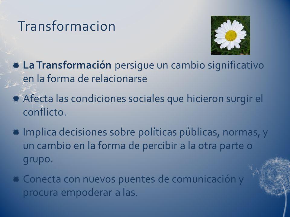 Transformacion La Transformación persigue un cambio significativo en la forma de relacionarse.