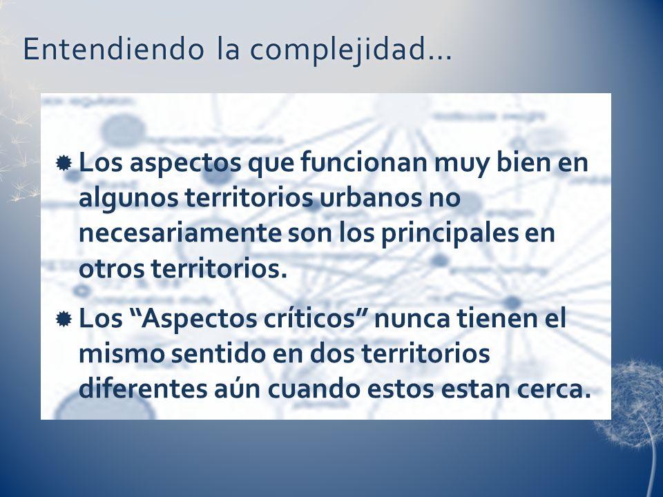 Entendiendo la complejidad…