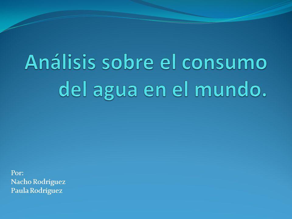 Análisis sobre el consumo del agua en el mundo.