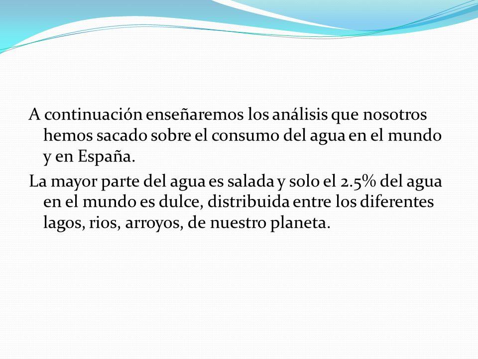A continuación enseñaremos los análisis que nosotros hemos sacado sobre el consumo del agua en el mundo y en España.