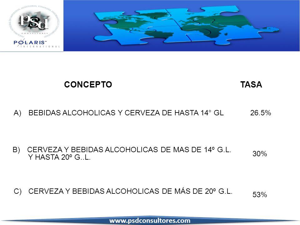 CONCEPTO TASA A) BEBIDAS ALCOHOLICAS Y CERVEZA DE HASTA 14° GL 26.5%