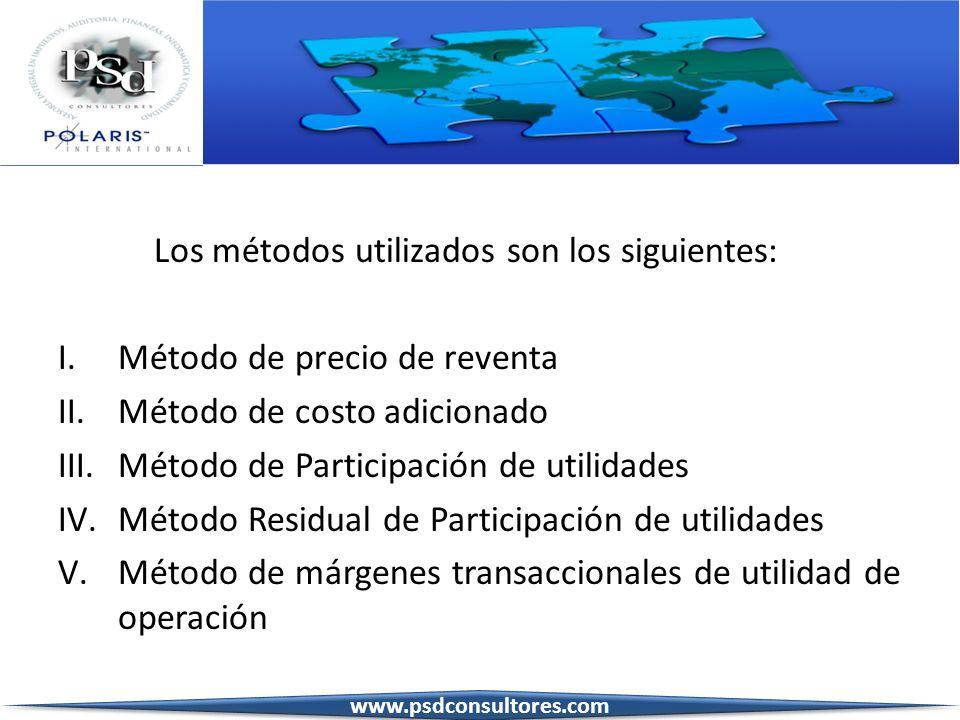 Los métodos utilizados son los siguientes: Método de precio de reventa
