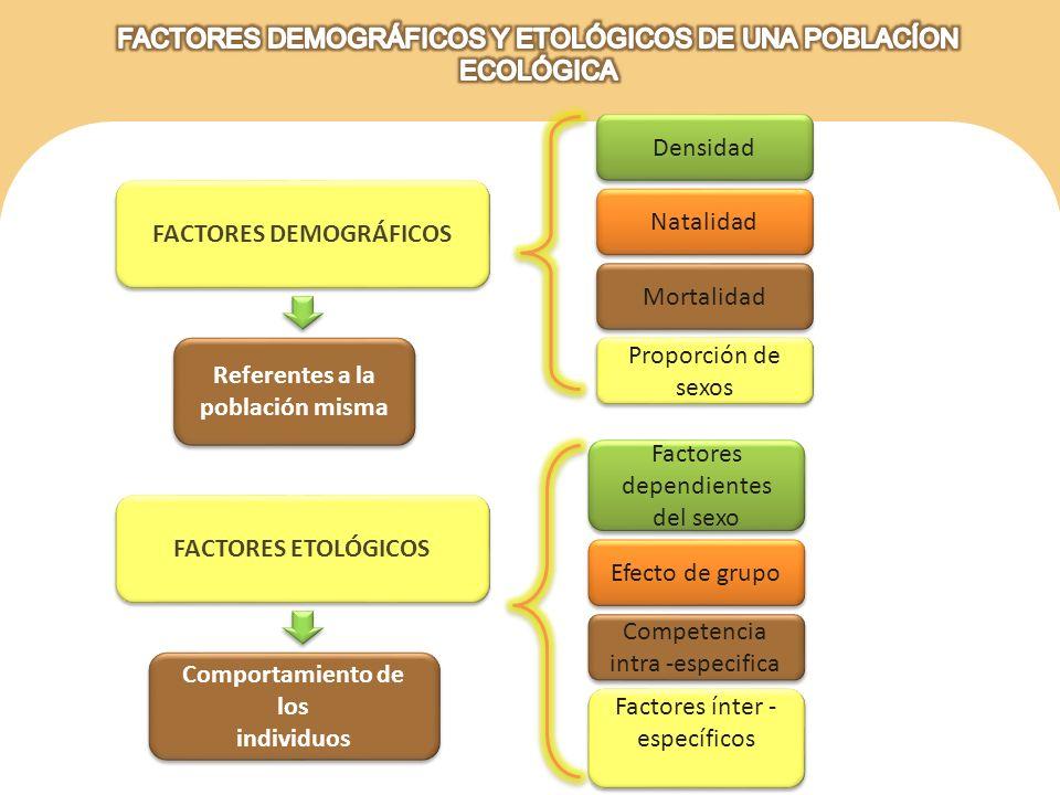 FACTORES DEMOGRÁFICOS Y ETOLÓGICOS DE UNA POBLACÍON ECOLÓGICA