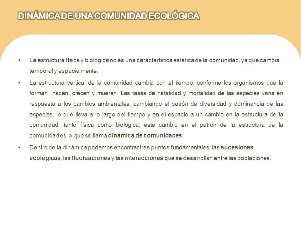 DINÁMICA DE UNA COMUNIDAD ECOLÓGICA
