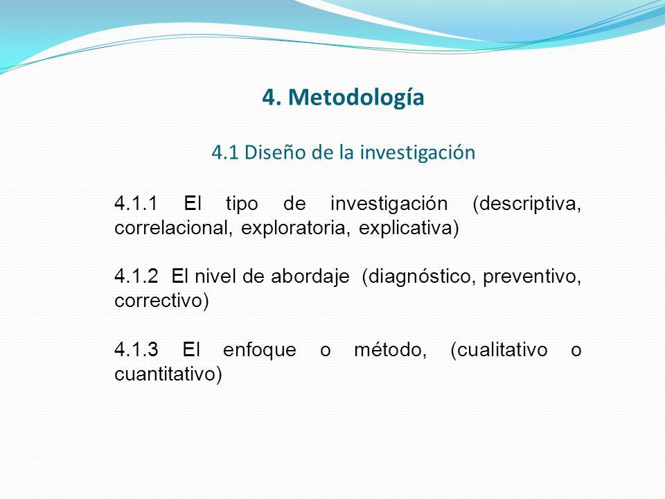 4. Metodología 4.1 Diseño de la investigación