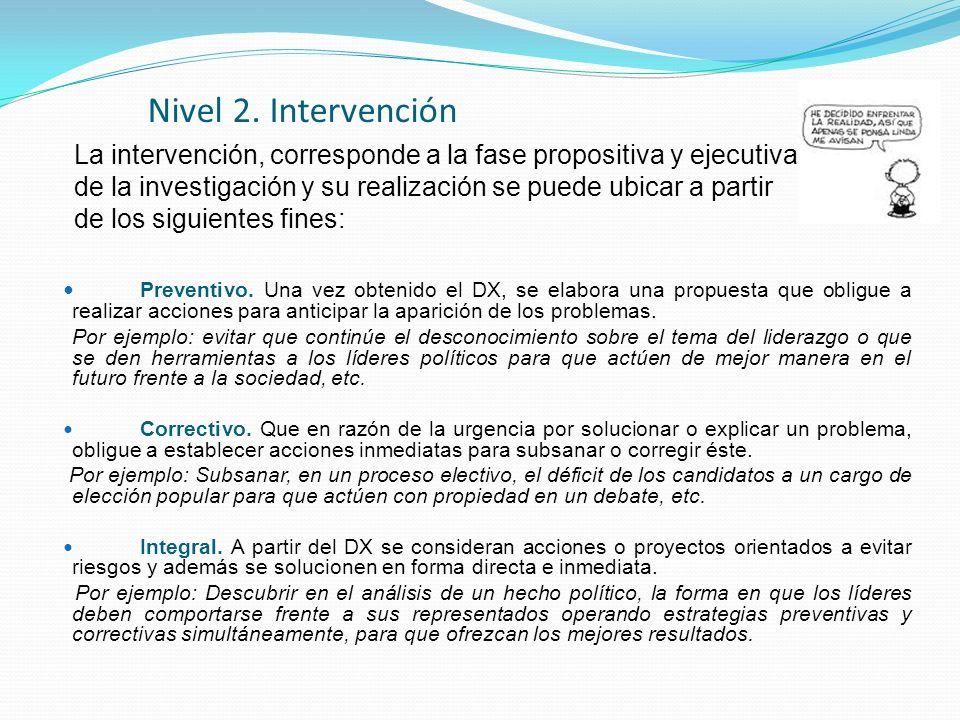 Nivel 2. Intervención La intervención, corresponde a la fase propositiva y ejecutiva. de la investigación y su realización se puede ubicar a partir.