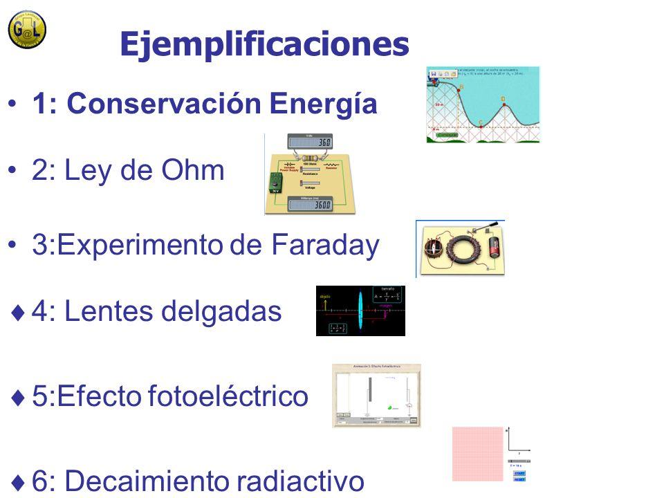 Ejemplificaciones 1: Conservación Energía 2: Ley de Ohm