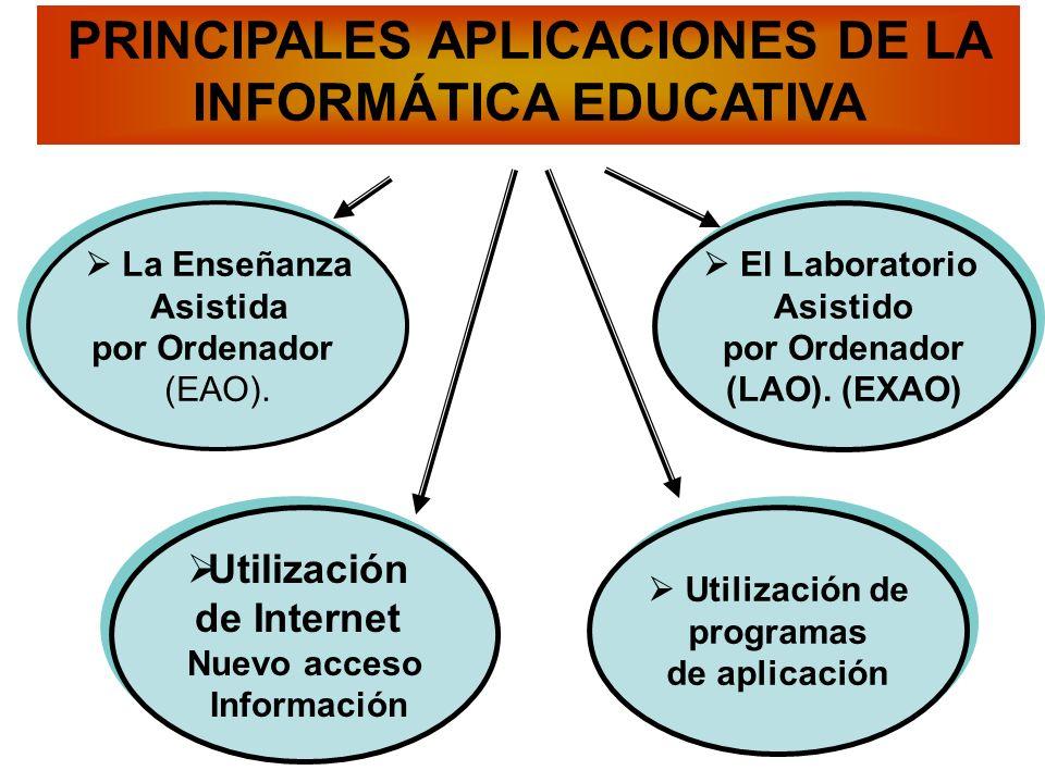 PRINCIPALES APLICACIONES DE LA INFORMÁTICA EDUCATIVA