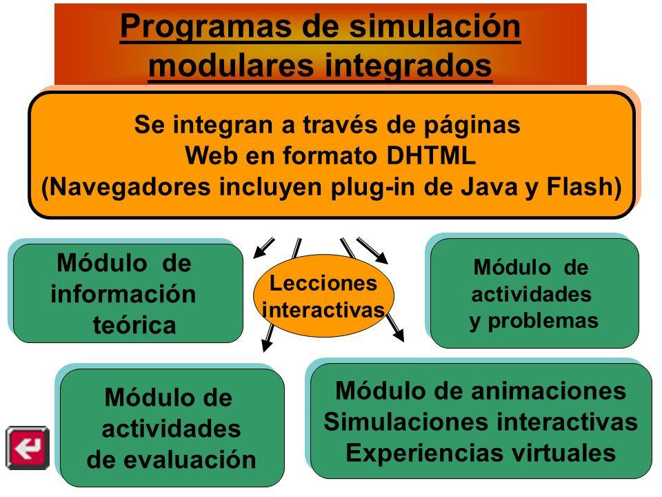 Programas de simulación modulares integrados