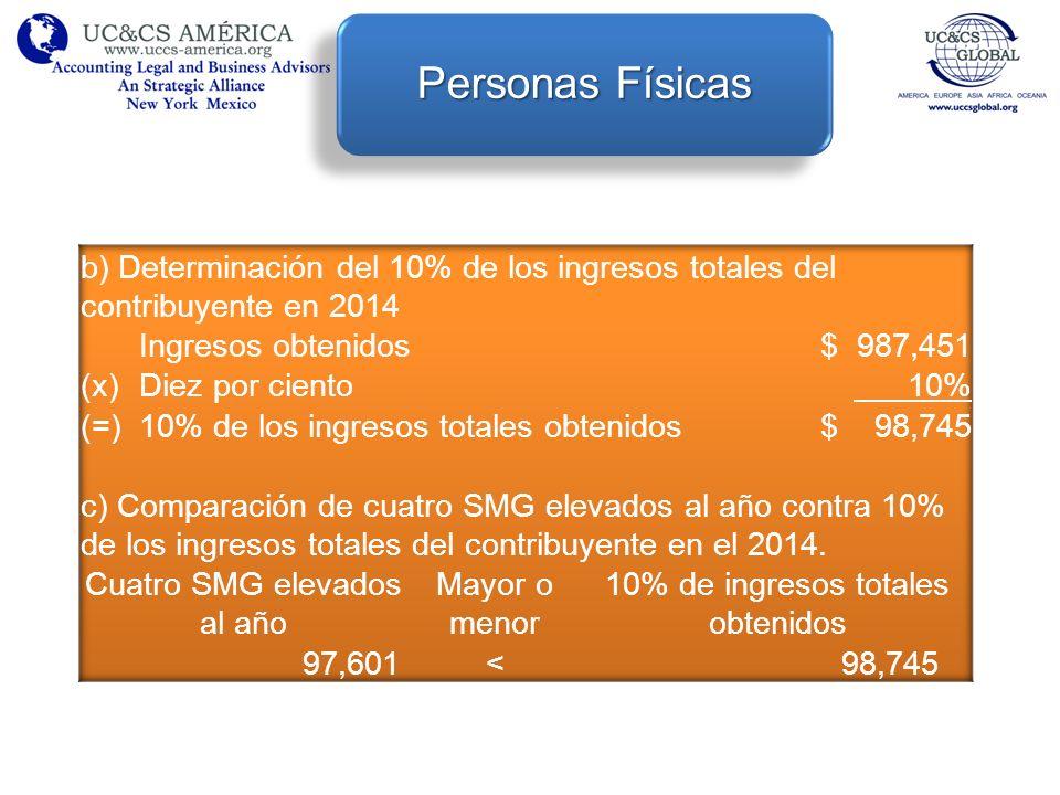 Personas Físicas b) Determinación del 10% de los ingresos totales del contribuyente en 2014. Ingresos obtenidos.