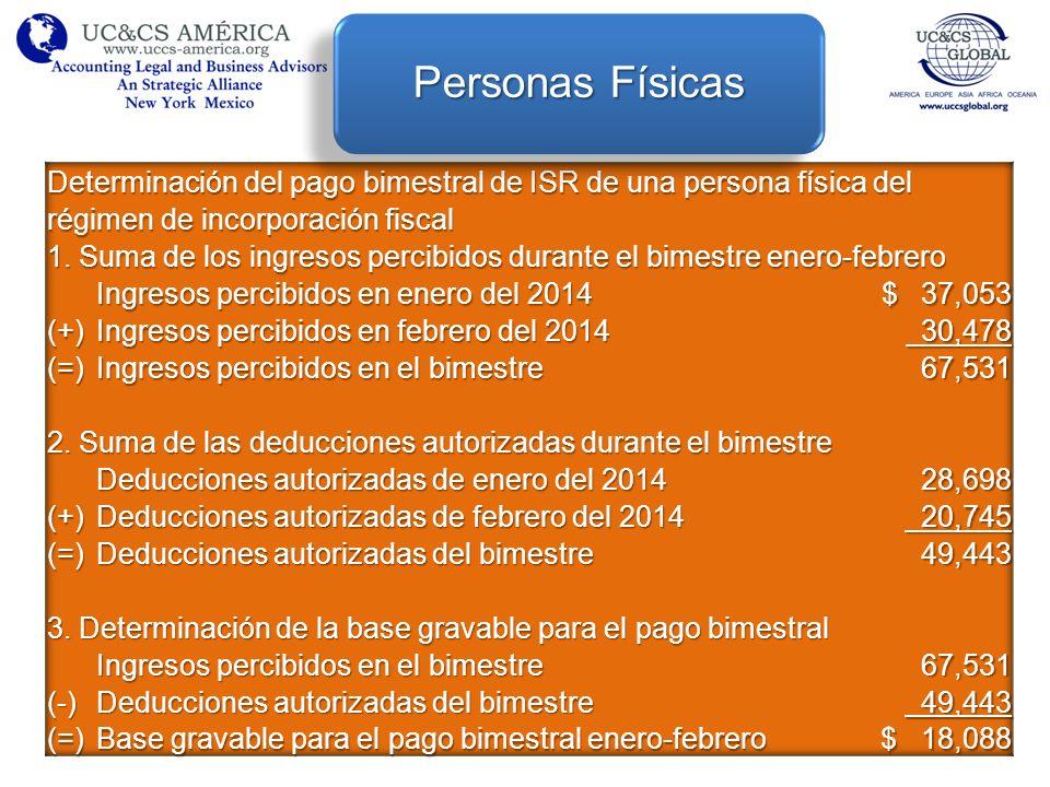 Personas Físicas Determinación del pago bimestral de ISR de una persona física del. régimen de incorporación fiscal.