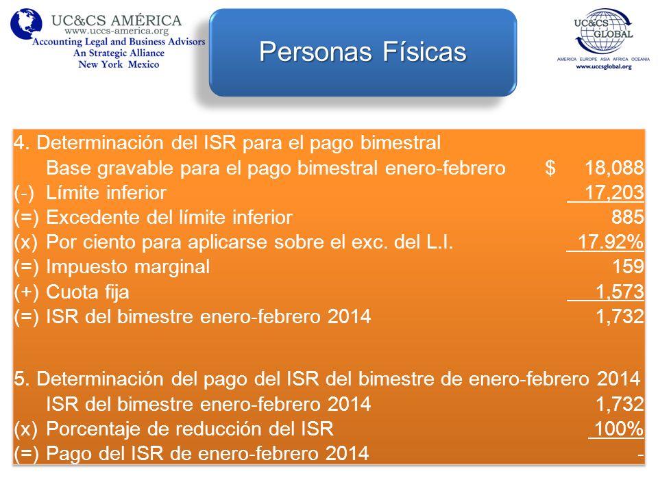 Personas Físicas 4. Determinación del ISR para el pago bimestral