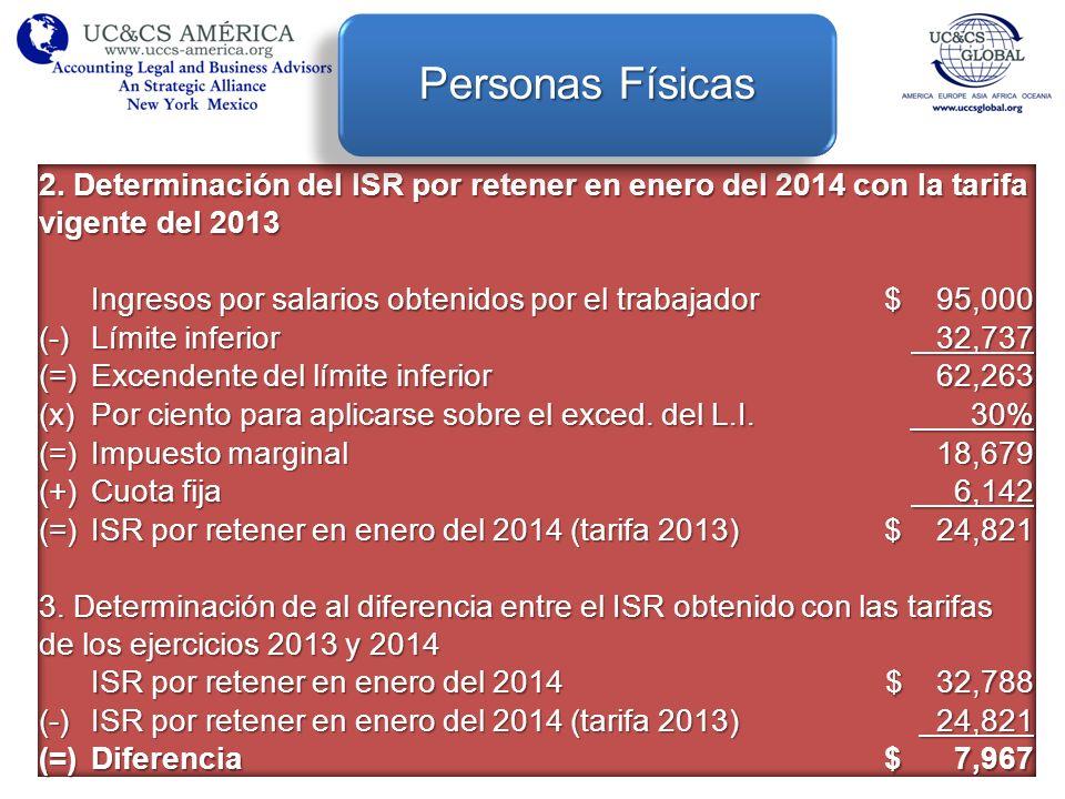 Personas Físicas 2. Determinación del ISR por retener en enero del 2014 con la tarifa vigente del 2013.
