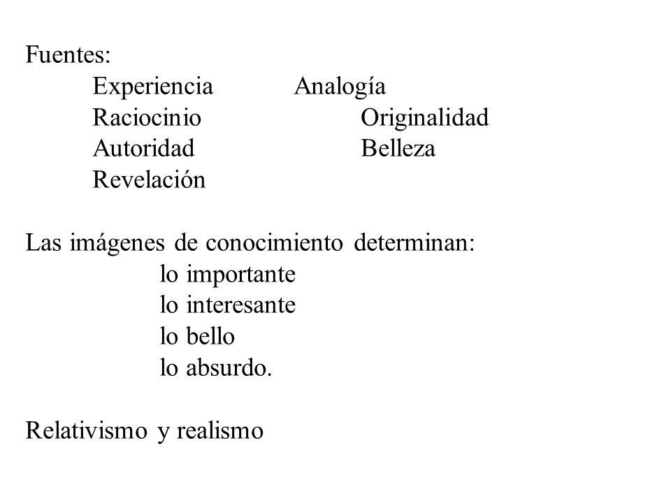 Fuentes: Experiencia Analogía. Raciocinio Originalidad. Autoridad Belleza. Revelación. Las imágenes de conocimiento determinan: