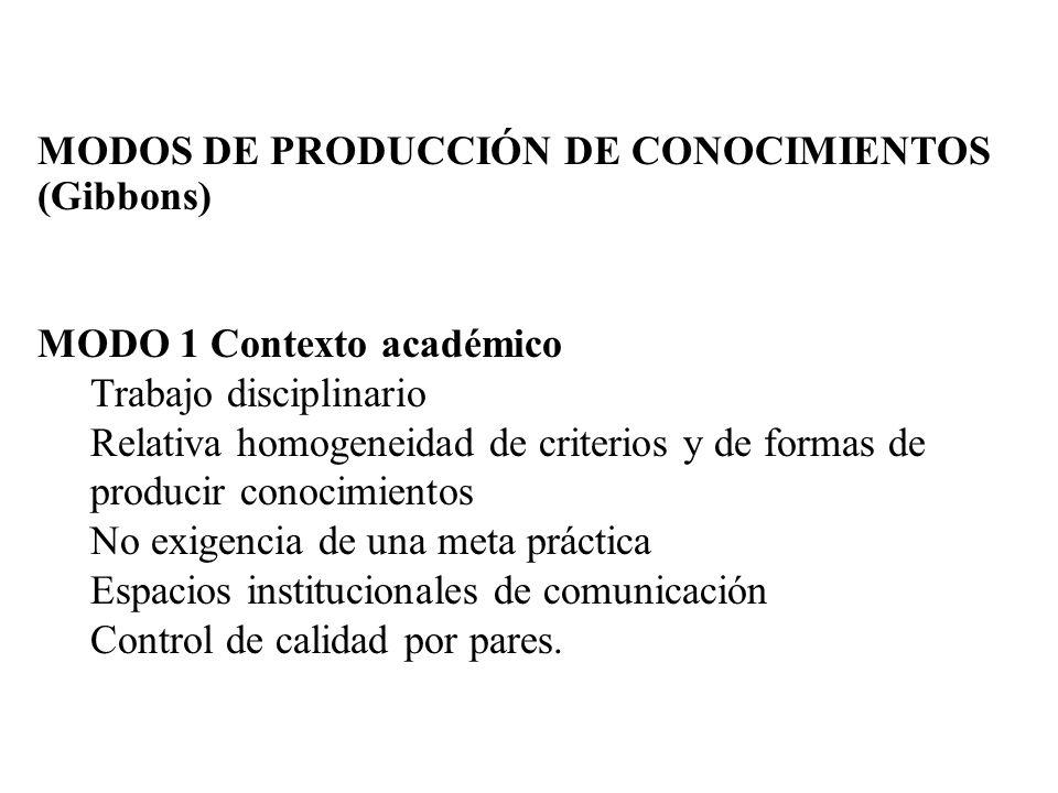 MODOS DE PRODUCCIÓN DE CONOCIMIENTOS (Gibbons)