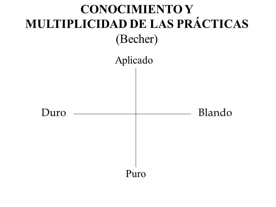 MULTIPLICIDAD DE LAS PRÁCTICAS (Becher)