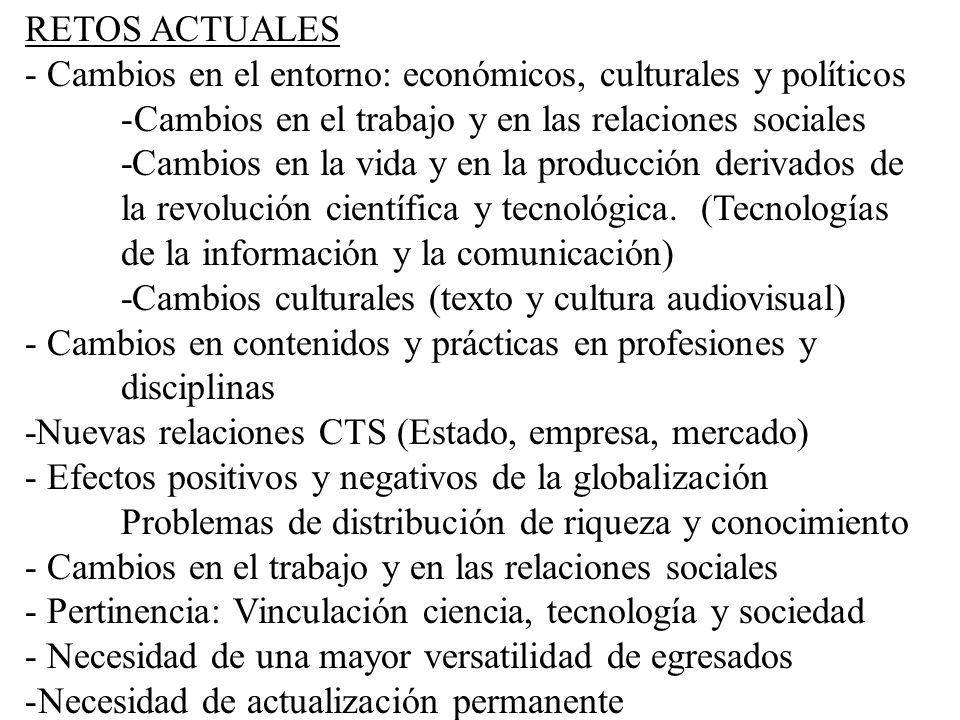 RETOS ACTUALES Cambios en el entorno: económicos, culturales y políticos. Cambios en el trabajo y en las relaciones sociales.
