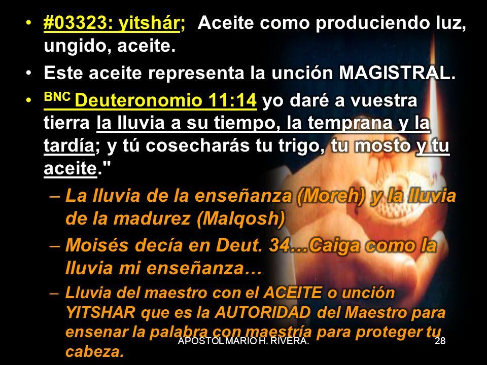 #03323: yitshár; Aceite como produciendo luz, ungido, aceite.