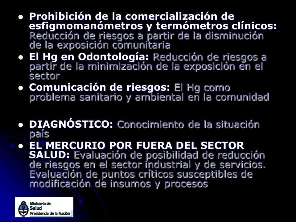 Prohibición de la comercialización de esfigmomanómetros y termómetros clínicos: Reducción de riesgos a partir de la disminución de la exposición comunitaria